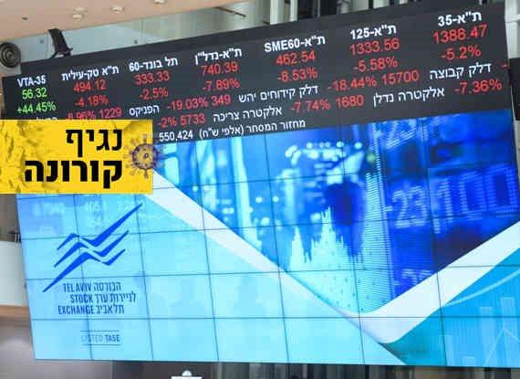 ירידת שער הבורסה נוכח התפשטות נגיף קורונה