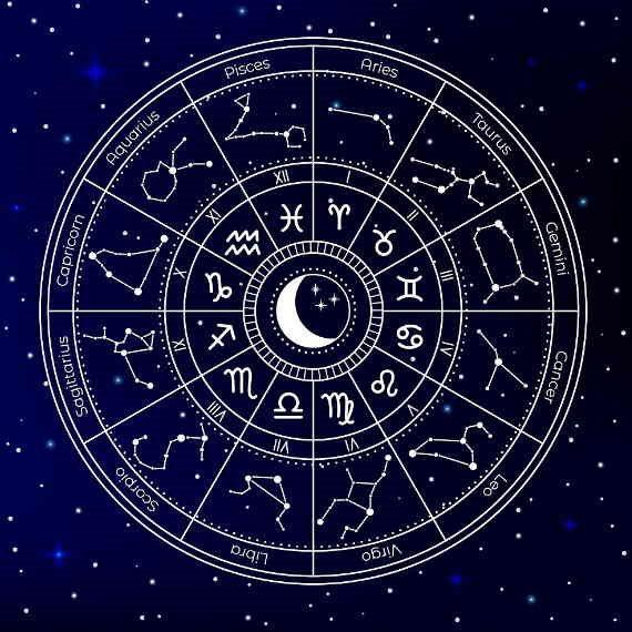 מפת אסטרולוגיה